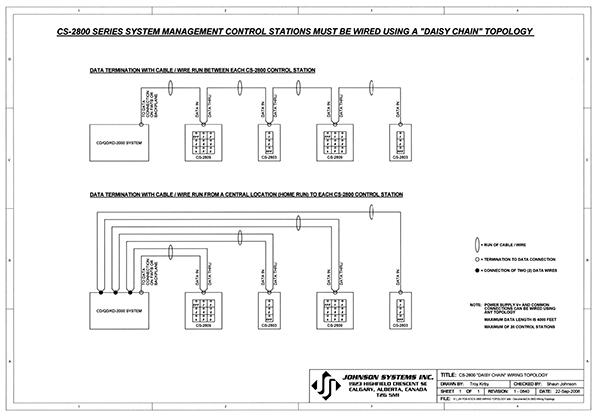 cs-2800 daisy chain wiring topology